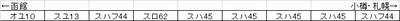 fujimodel-niseko-setas104-hensei.jpg